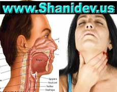 Throat Problems, Symptoms Of Throat Cancer, Throat Problem