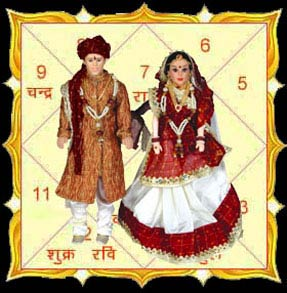 match making, kundli match making, astrology match making, free horoscope match making, gun milan for marriage, horoscope match making, horoscope matching, horoscopes match making, kundali match, kundali match making, kundli and match making, kundli matching, marriage gun milan, marriage horoscope, marriage kundli, marriage match making, match kundali online, match kundli, match kundli online, matching horoscopes, online horoscope match making, online horoscope matching, online kundali matching, online kundli match making, online kundli matching, guru rajneesh rishi